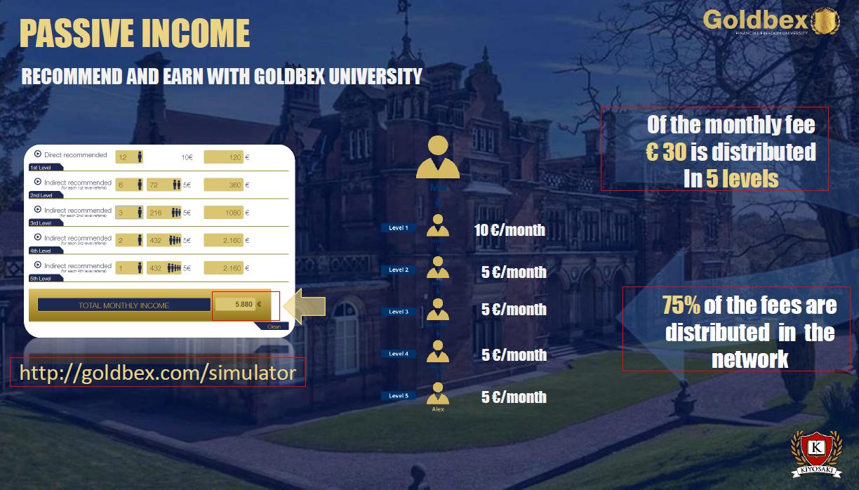 passiveincome_university