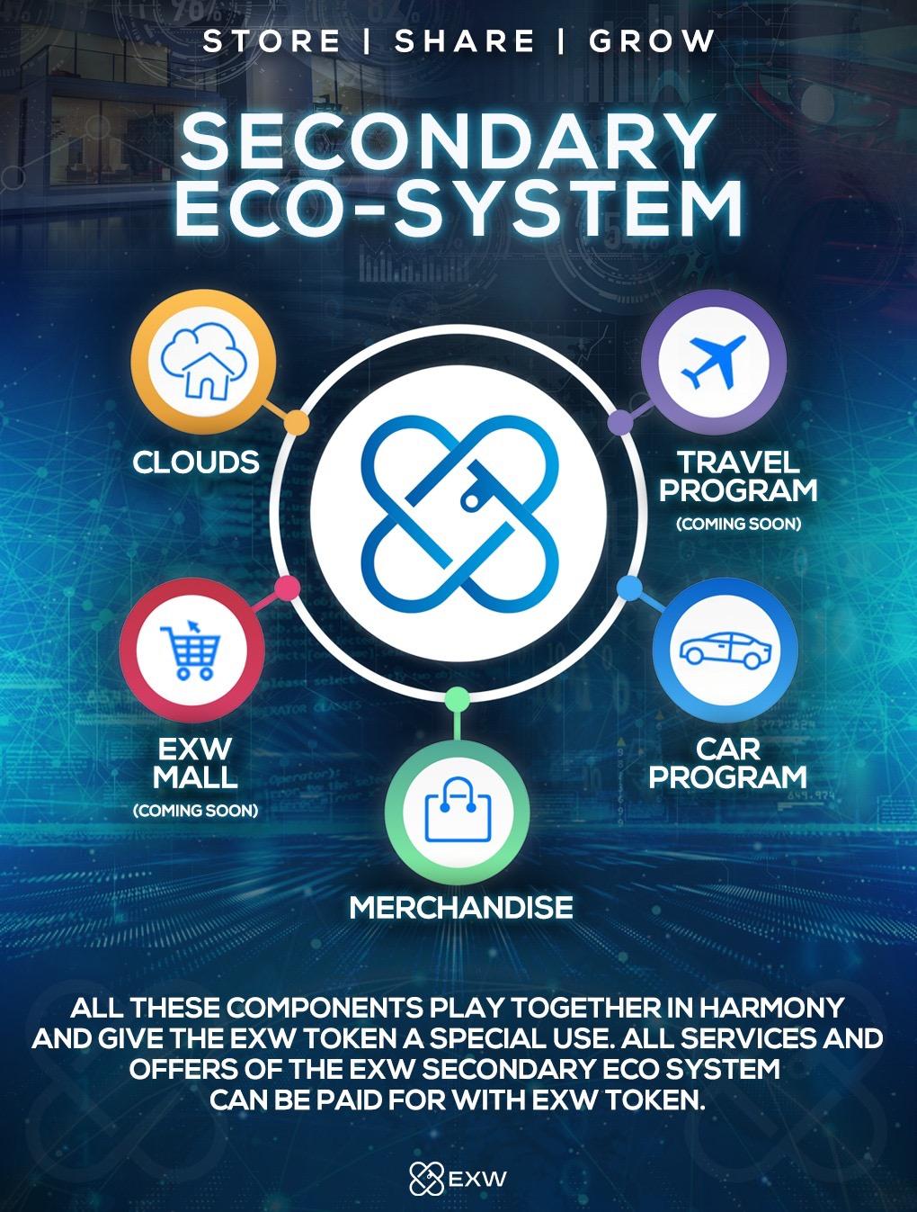 ecosistemasecondario_nuovo