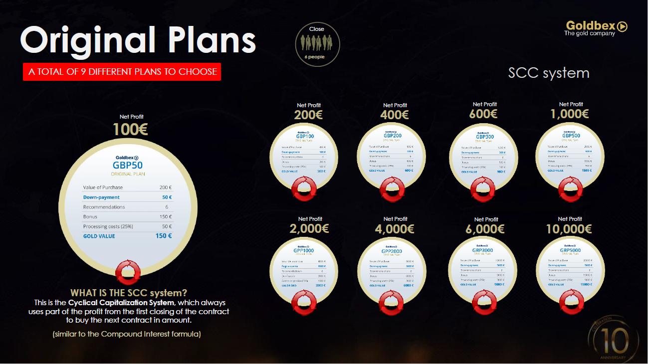 original_plans_english
